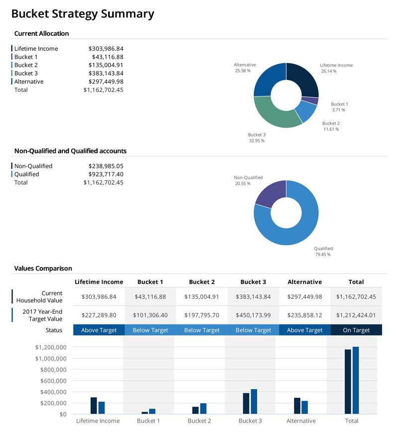 report-progressreport