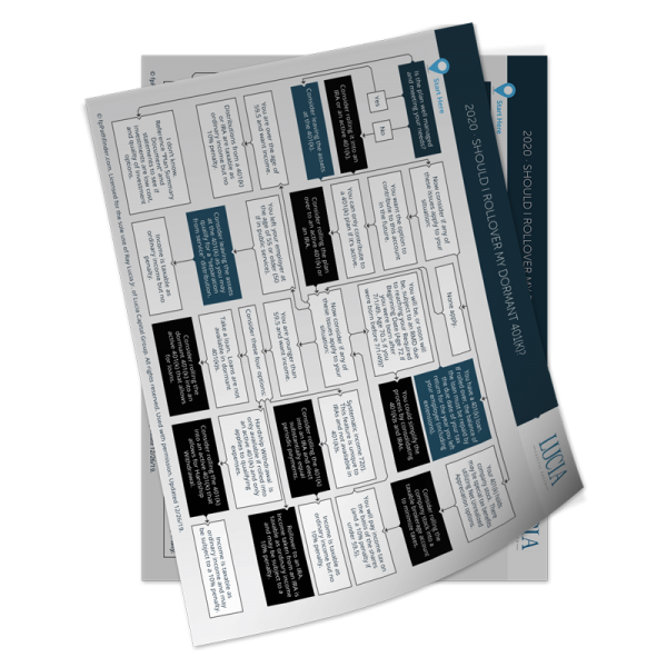 Rollover Decision Kit - Decision Guides