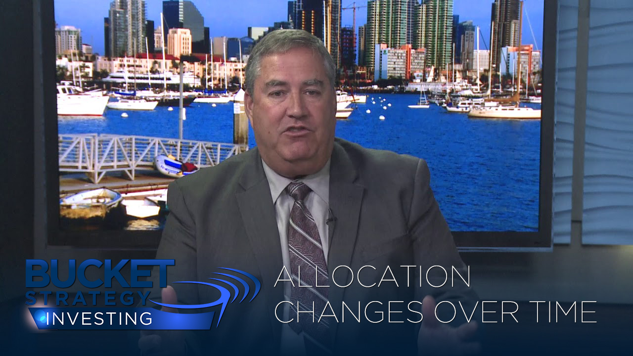 Allocation Changes Over Time