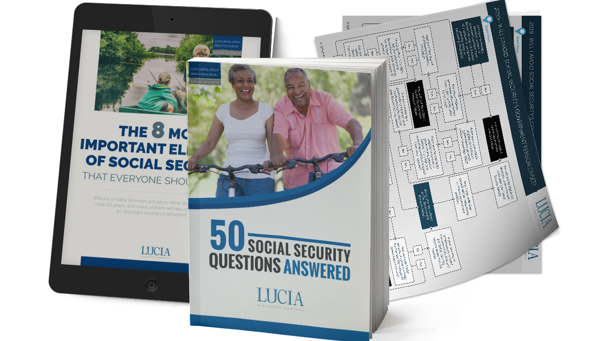Social Security Decision Kit